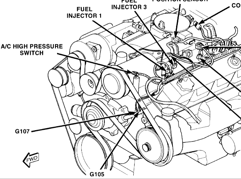 gva 24 wiring diagram best place to find wiring and datasheet 1993 Dodge Ram Wiring Diagram i have a 1999 dodge dakota 39 liter 4 wheel drive after about 15 1989 chevy van wiring diagram