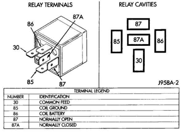 Dodge Asd Relay Wiring Diagram 1992 - Wiring Diagrams List