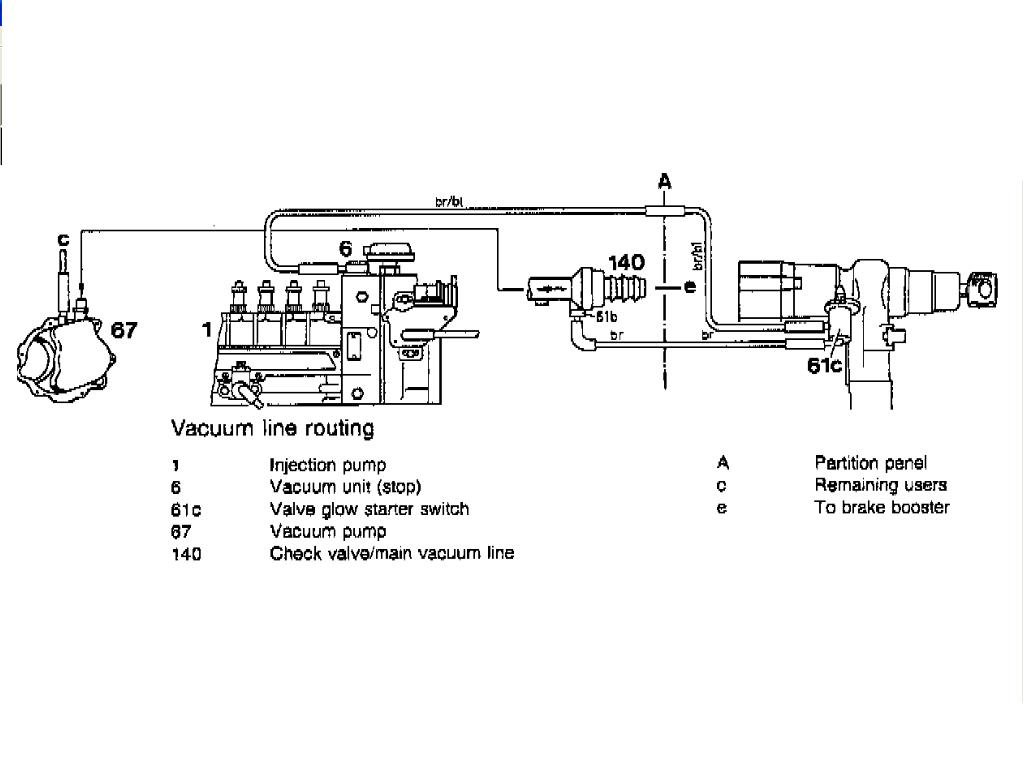 Mercedes R129 Vacuum Diagram Electrical Wiring Diagrams 300d 82 Benz Systems