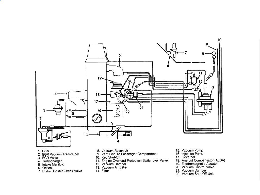 Need A Vacuum Hose Diagram