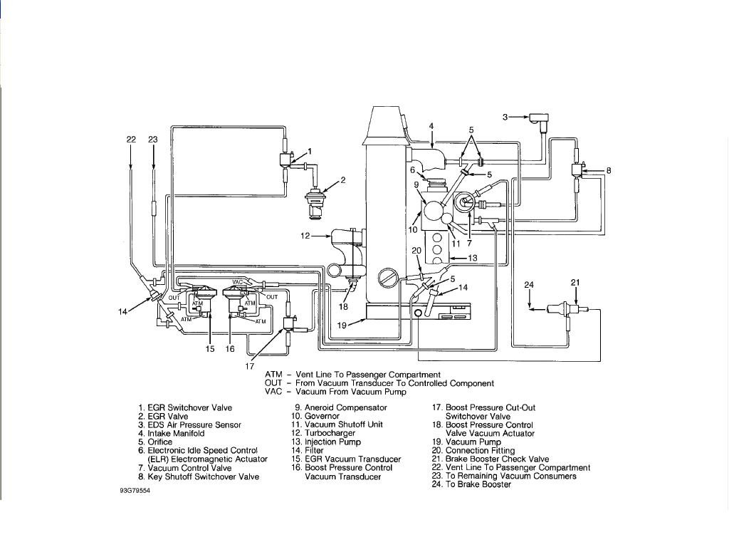 1991 rx7 engine diagram 1991 350sdl engine diagram i need a vacuum diagram for the late 603.970 engine (later ... #2