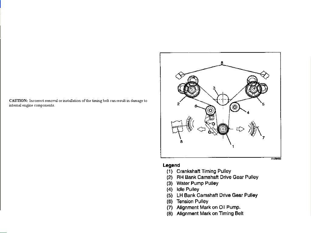 Is The Isuzu 35l Dohc Engine An Interference Will 1999 Rodeo Timing Belt 2 Also You Would Have To Remove Cylinder Heads Replace Exhaust Valves That Bent