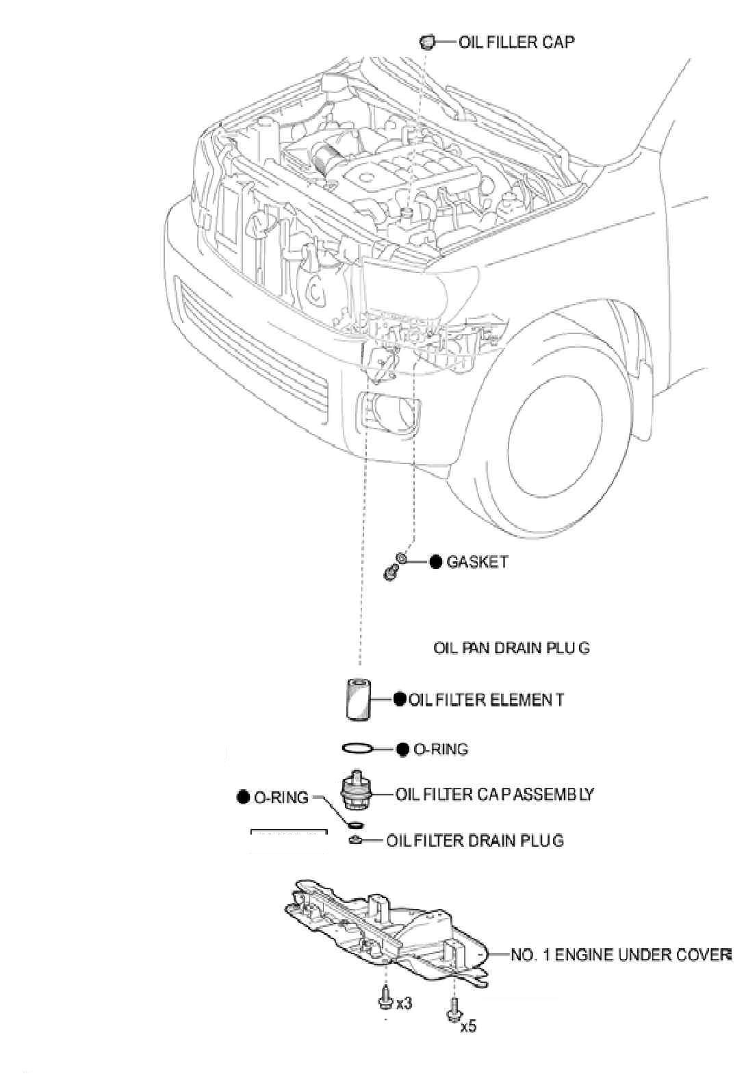 Location Of Oil Filter On 2008 5 7l V 8 Toyota Sequoia