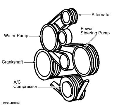 2003 Ford Duratec V6 Engine Diagram