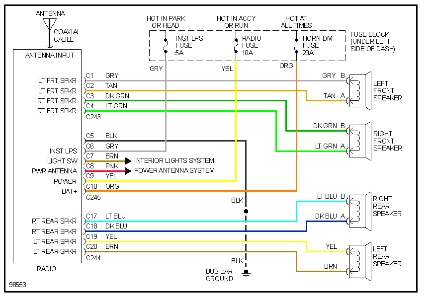 trailer wiring diagram for 1995 gmc 1500 1995 gmc safari