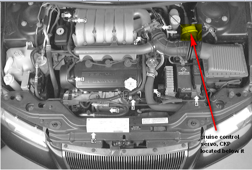 0xy4y Dodge Avenger Crankshaft Sensor 2 5l Please Reply Cheers furthermore 2000 Jeep Grand Cherokee Turn Signal Wiring Diagram additionally P 0996b43f803811d8 also Dodge Journey Maf Sensor Location likewise Dodge Avenger Ambient Air Temperature Sensor Location. on throttle body sensor location 2009 dodge journey