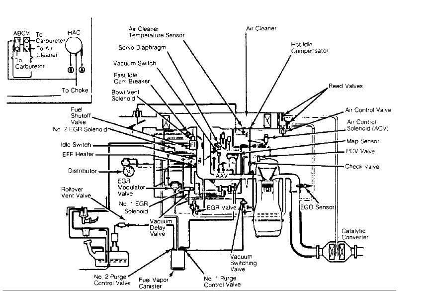 I Need A Vacuum Hose Diagram For A 1989 Ford Festiva W1 3l Carburetor