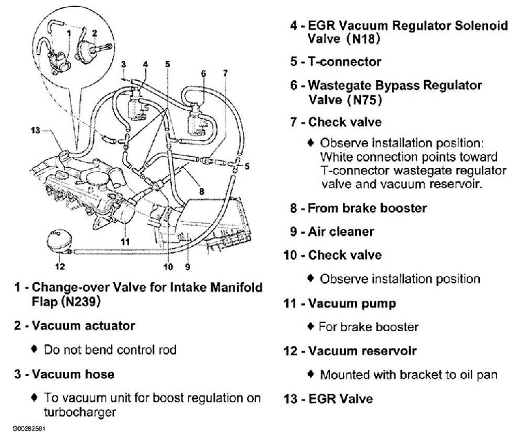 I Need A Vacuum Line Routing Diagram For A 2002 Golf Tdi Alh Diesel Engine