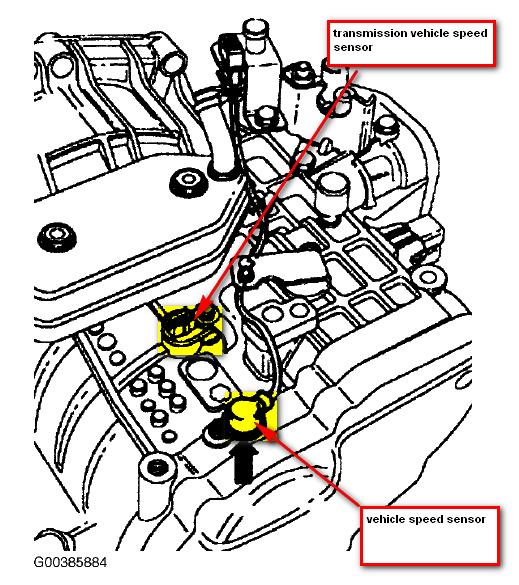 2001 Jetta Speedometer Sensor Wiring Diagram : i have a 2001 vw jetta diesel auto it will not shift into ~ A.2002-acura-tl-radio.info Haus und Dekorationen