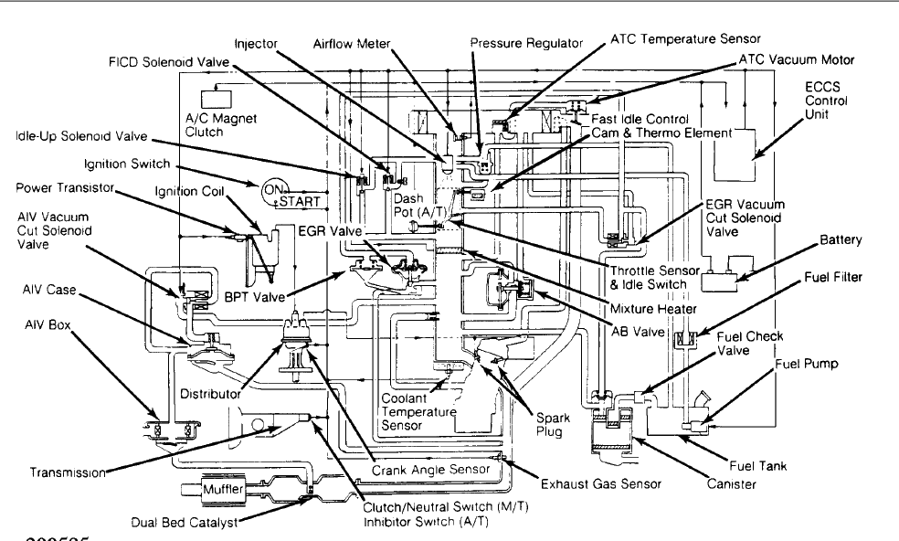 Where Can I Get A Free Picture Diagram Of The Vacumn Line Routing For A 1987 Nissan Hardbody