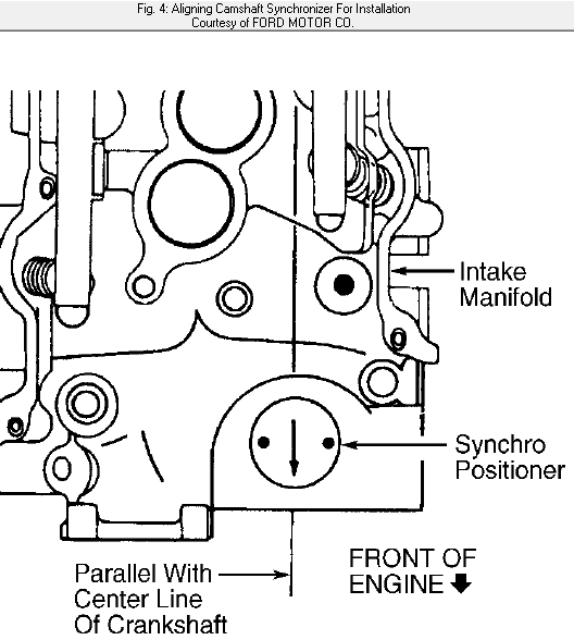 service manual  how to change timing synchronizer on a