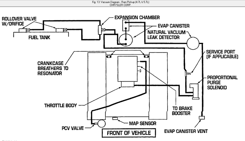 2003 Ford F350 Fuse Box Diagram Image Details also Radiator diagram 2 furthermore Minn Kota Deckhand 40 Wiring Diagram as well 2003 Jetta Engine Diagram Intake together with 5eoxv Chrysler Sebring Jxi Convertible 1999 Chrysler Sebring Convertible. on 2001 pt cruiser wiring diagram
