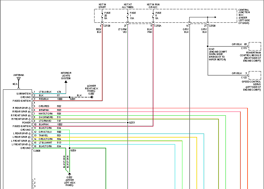 diagram] 2004 f150 stereo wiring diagram full version hd quality wiring  diagram - diagramofforces.herrenhaus.it  diagram database