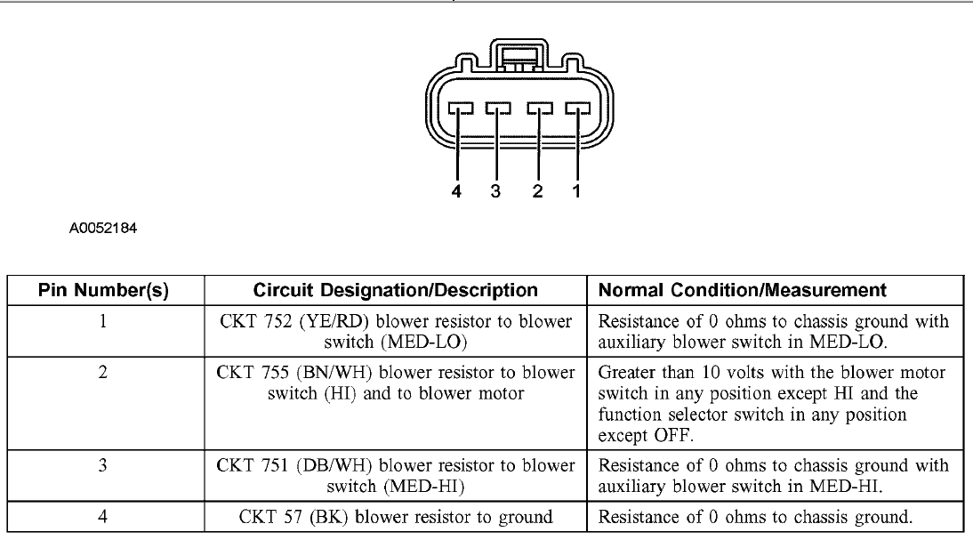 f350 blower motor wiring diagram 2005 f150    blower    only runs on high  replaced selector  2005 f150    blower    only runs on high  replaced selector
