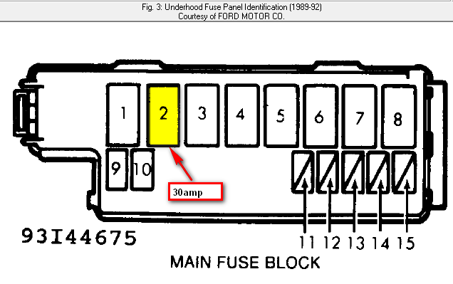 Fuse box switch won t stay up wiring diagram images