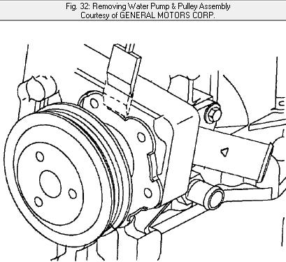Sefi Fuel System