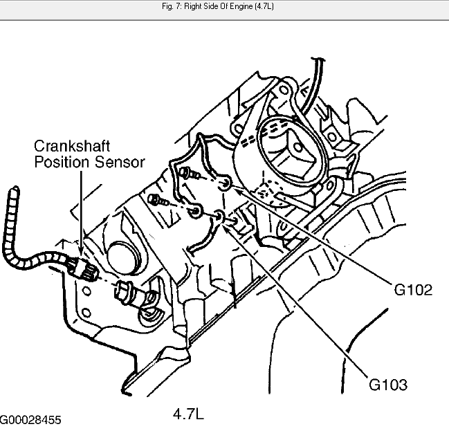 Where Is The Crank Sensor Located On A 2000 Jeep Grand