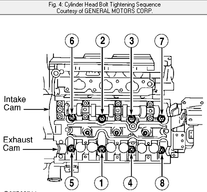 T4513711 Replace starter further Trailblazer Fuel Pump Wiring Diagram together with Fuse Box For 1990 Cadillac Fleetwood also 95 Cadillac Deville Pulley Diagram as well 94 S10 Fuel Pump Relay Location. on 93 cadillac deville fuse box