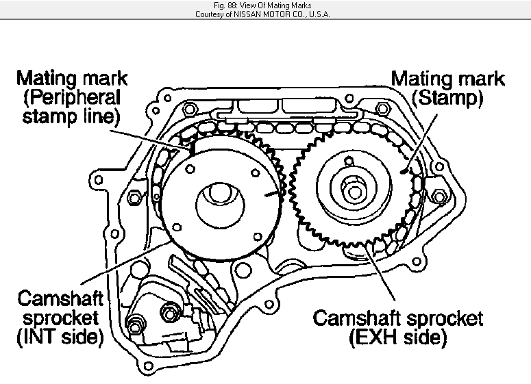where is the for the exhaust cam and the intake cam in