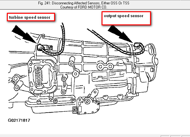 i have a ford f250 5 4 l  i am trying to replace the output shaft speed sensor and i cannot find