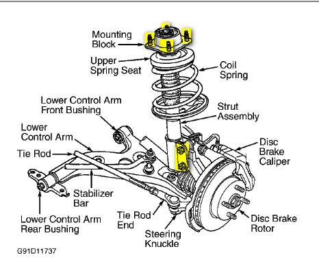 I Have A 1993 Ford Escort And The Front Springs Dropped My. See Diagram Belownuts And Bolts To Remove Are Highlightedyou Will Just Have Take It In For An Alignment Afterwards As This Mess With. Ford. Ford Zx2 Rear Suspension Parts Diagram At Scoala.co