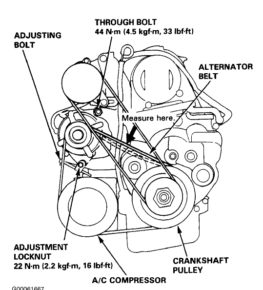 92 Accord Ex Pullyit Smoke Coming From Timing Belt Sidediagram