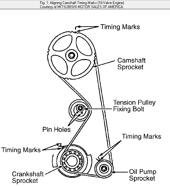 i need a diagram for a 1988 mitsubishi mighty max pickup timing belt rh justanswer com