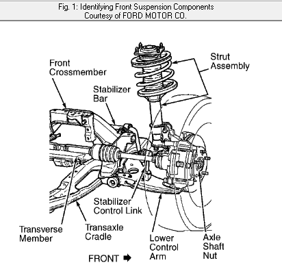 65 Mustang Front Suspension Diagram as well 2013 F 150 Radio Wiring Diagram as well Mini John Cooper Works Countryman Mini as well Dodge Journey Electrical Wiring Diagram moreover Fuse Box Diagram For 2006 Dodge Charger. on dodge charger speaker wiring diagram