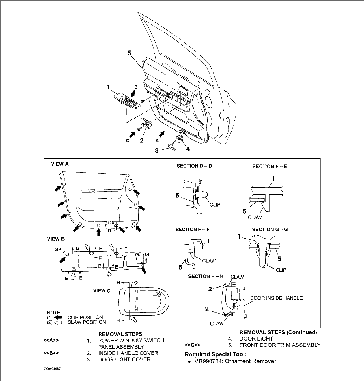 Mitsubishi Door Panel Diagram Electrical Wiring Diagrams Torque Converter How Do You Remove A On 2004 Endeavor Fuse