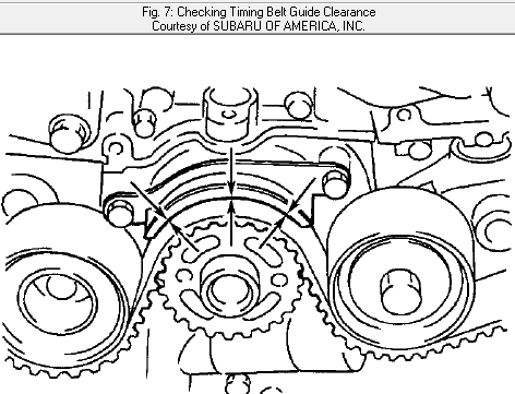 How Do Adjust The Timing On A 2003 Subaru Forester 4 Cylinder With