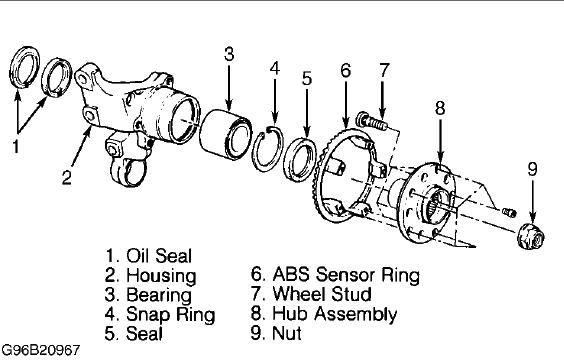 2010 subaru impreza wrx rear wheel bearing removal