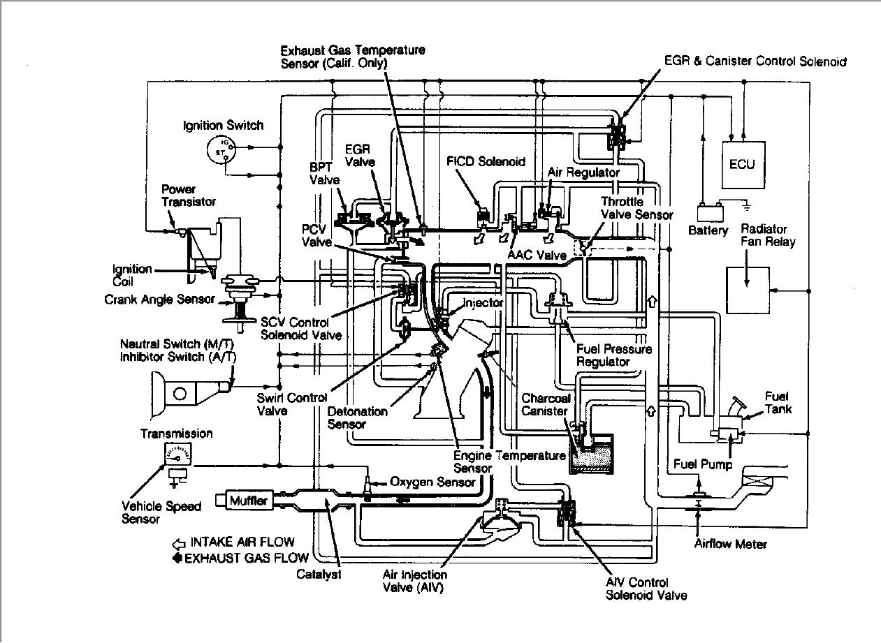Ka24de Diagram Mastering Wiring 2008 Kymco Schematics Diagrams U2022 Rh Parntesis Co Coolant