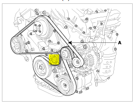 2006 Hyundai Sonata: loosen..tention on the serpentine belt..V6..idler