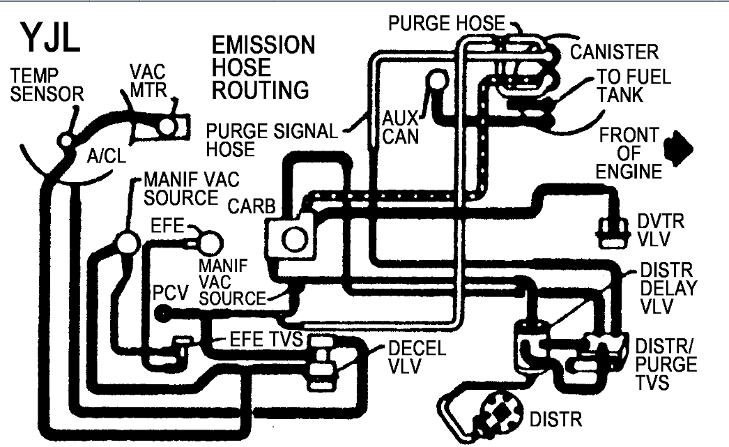 Vacuum Hose Diagram For 4 6 Liter In Line 6 Engine