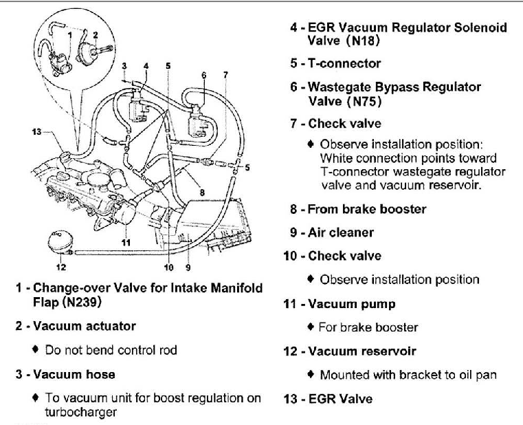 i need a detailed vacuum hose diagram for a 1999 vw jetta tdi. Black Bedroom Furniture Sets. Home Design Ideas