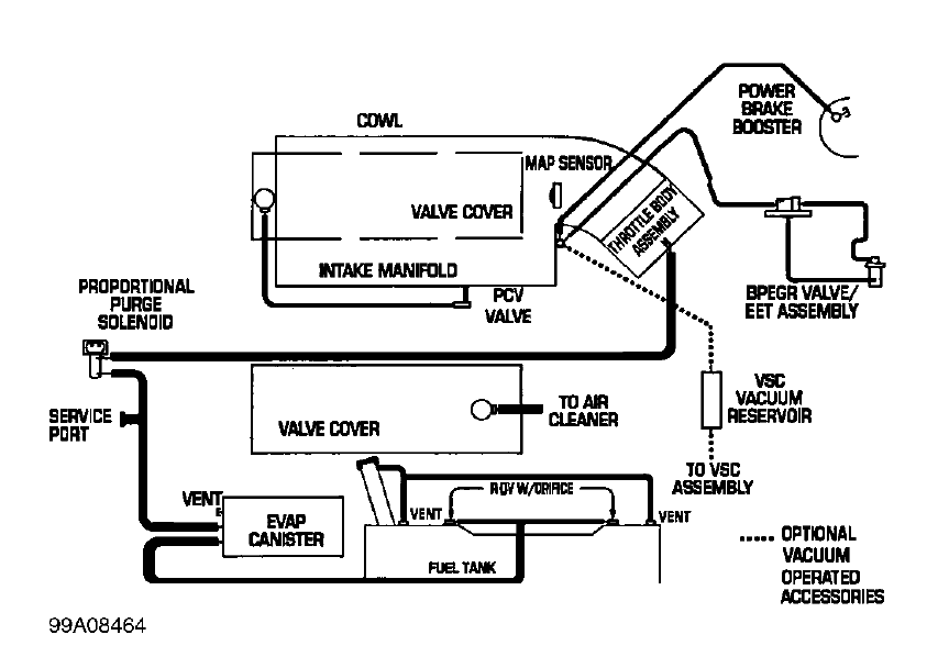 1999 dodge caravan engine diagram  u2013 periodic  u0026 diagrams