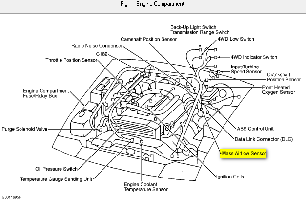 2005 kia sorento trailer wiring diagram