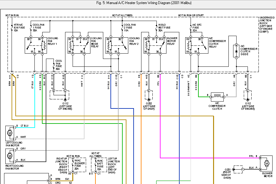where is the low pressure a c switch located on an 01 impala 3 4l