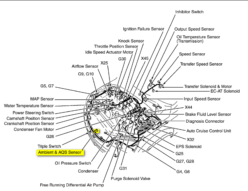 where the thermometer sensor of 03 kia sorento is located