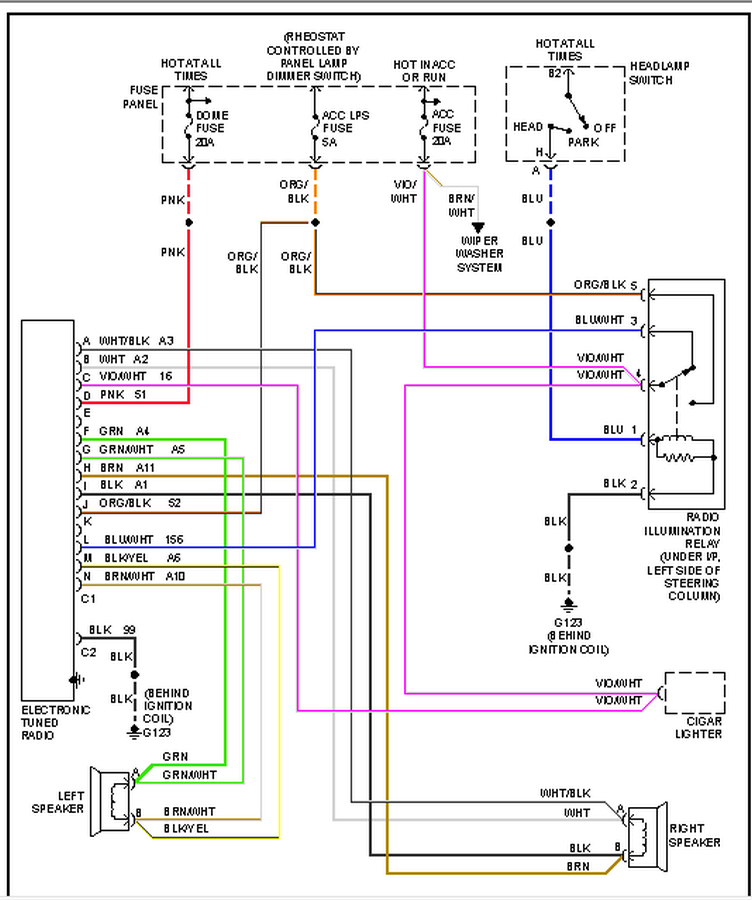 i need to know the color codes of the wires in a 1990 jeep 1989 jeep wrangler wiring diagram at 1990 Jeep Wrangler Wiring Diagram
