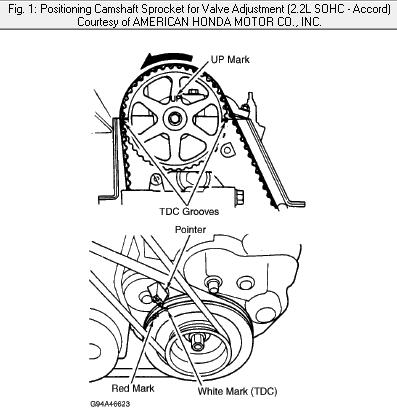 How Do I Replace A Crankshaft Sensor On A 1996 Honda Accord Lx 2 2 Engine Not A Vtech Where Is This Located