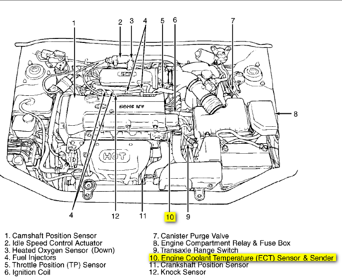 2003 Cadillac Cts Timing Belt Diagram likewise 2004 Cadillac Escalade Ecm Schematics furthermore T15018473 Ford crown victoria neutral safety moreover Cadillac Northstar Belt Diagram besides Cadillac Sts Thermostat Location. on 2003 cadillac cts starter location