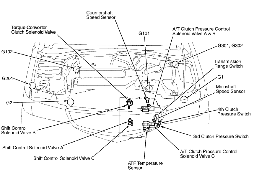 2003 honda odyssey transmission solenoid location