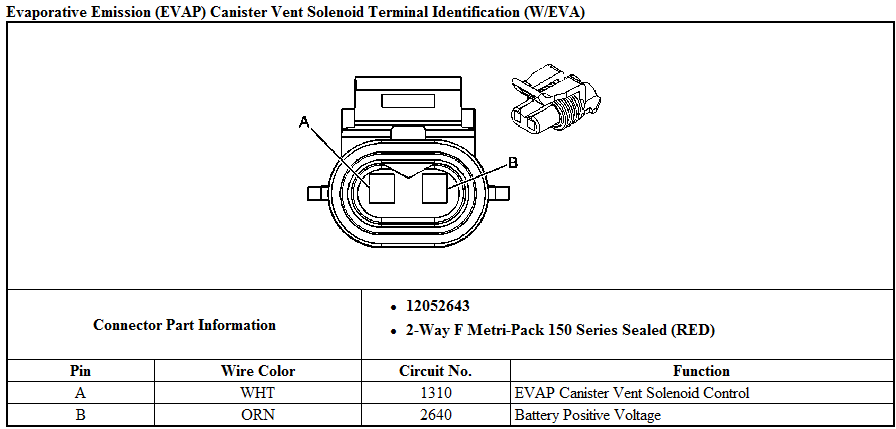 engine diagram 53 vortec 2005 gmc yukon evap system wiring diagram wiring 5 3 vortec engine diagram #10
