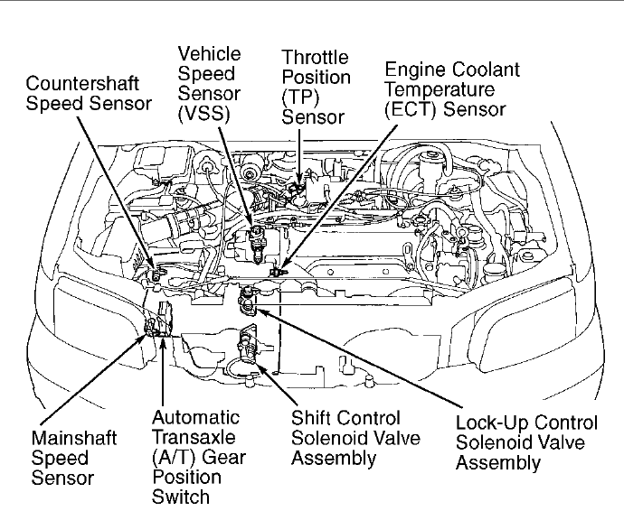 h22a coolant diagram