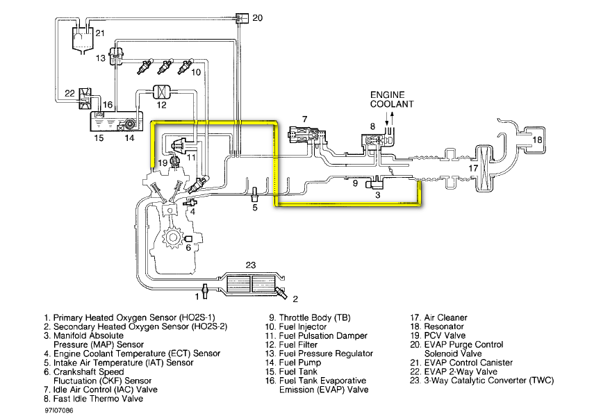 Need Vacuum Diagrams To 2 Cars First Is A Acura Integra