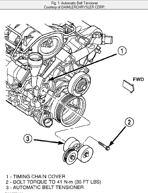 i try to change alternator on jeep cherokee limited v8 4