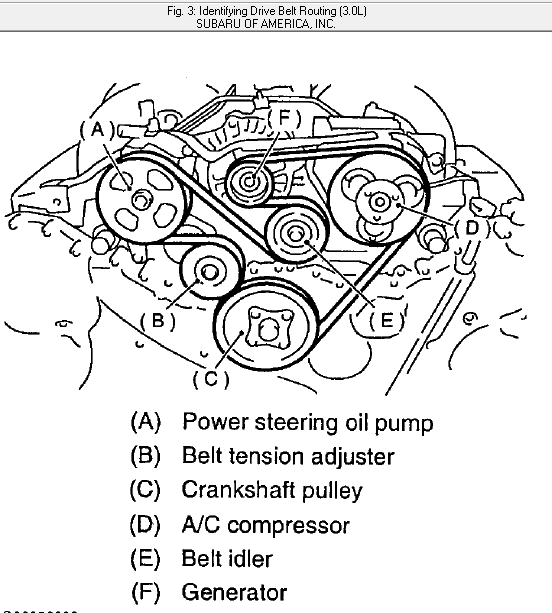 wiring diagram for 1997 subaru impreza