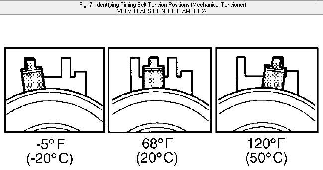 2000 volvo s80 timing belt tensioner