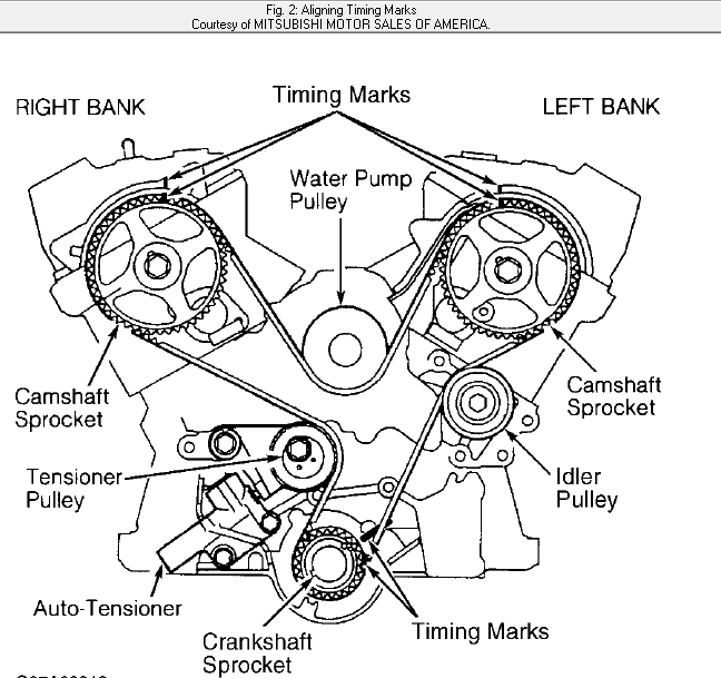 how to install a water pump on a 2002 dodge stratus rt